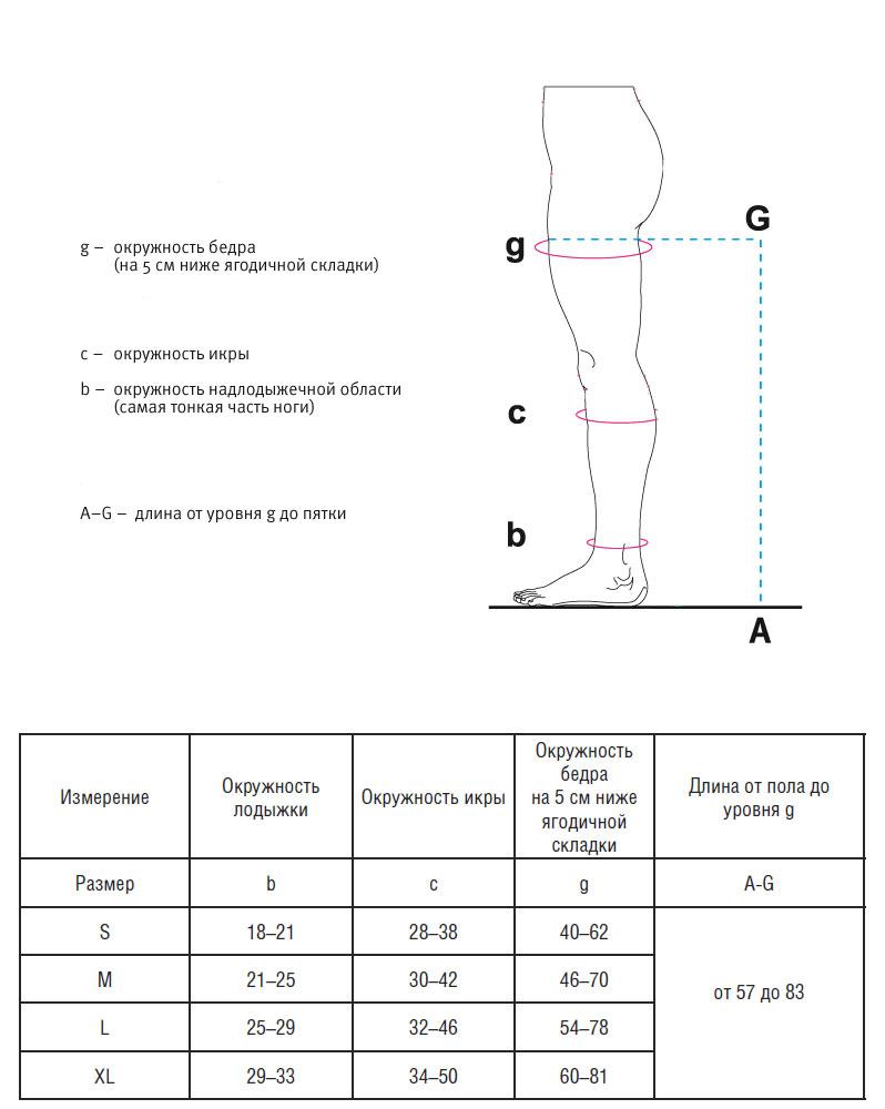 Таблица размеров Венотекс 2C218