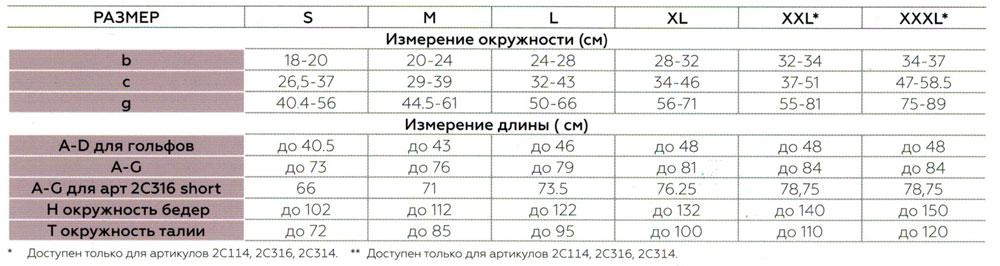 Таблица размеров Венотекс Classic