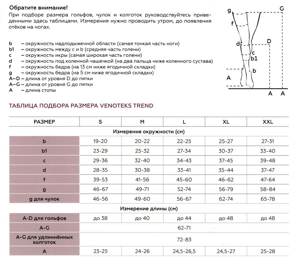 Таблица размеров Венотекс Trend (новый)