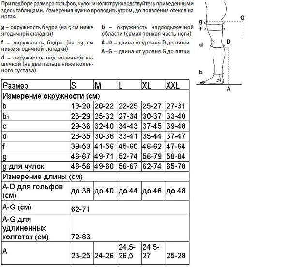 Компрессионные колготки VENOTEKS Trend 1С305 размерная сетка